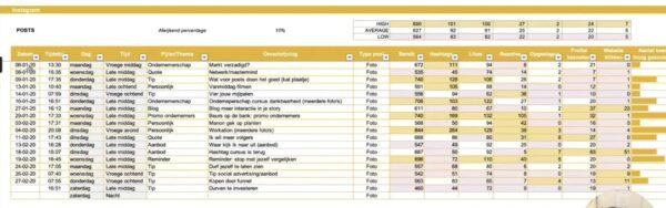 statistieken-sociale-media-evaluatiesheet